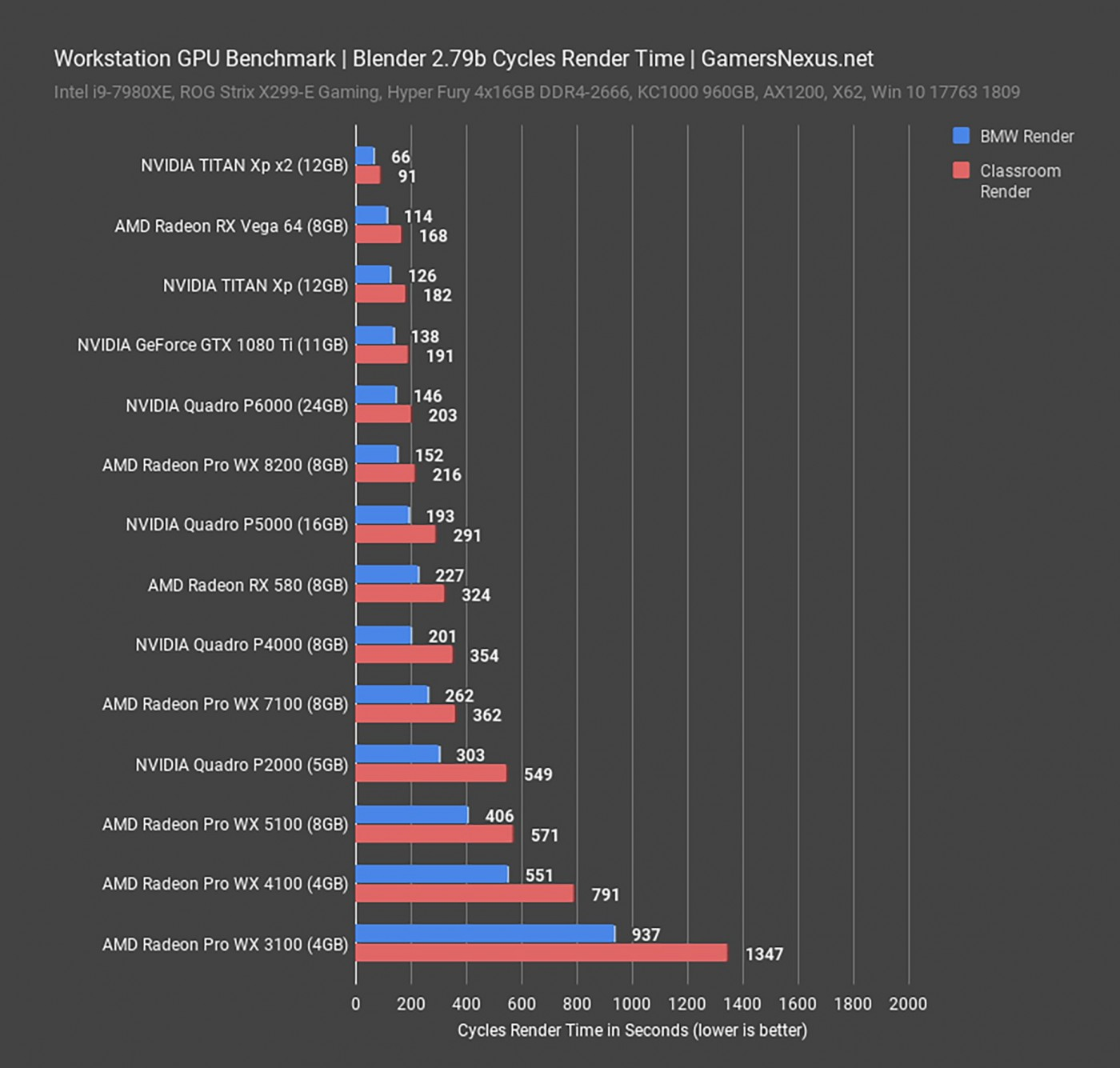Đang tải workstation-gpu-benchmark_blender.jpg…