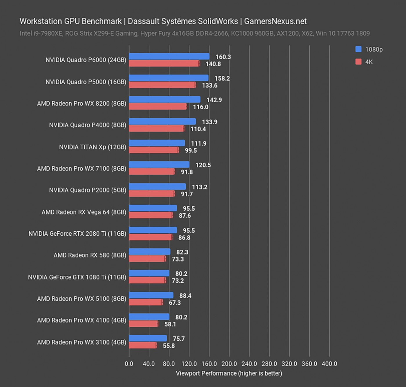 Đang tải workstation-gpu-bench_solidworks-viewport.jpg…