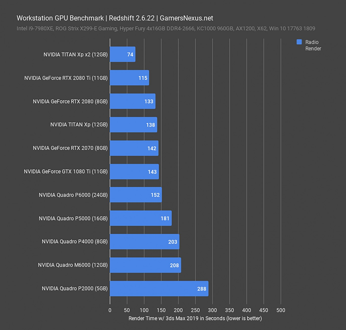 Đang tải workstation-gpu-benchmark_redshift.jpg…