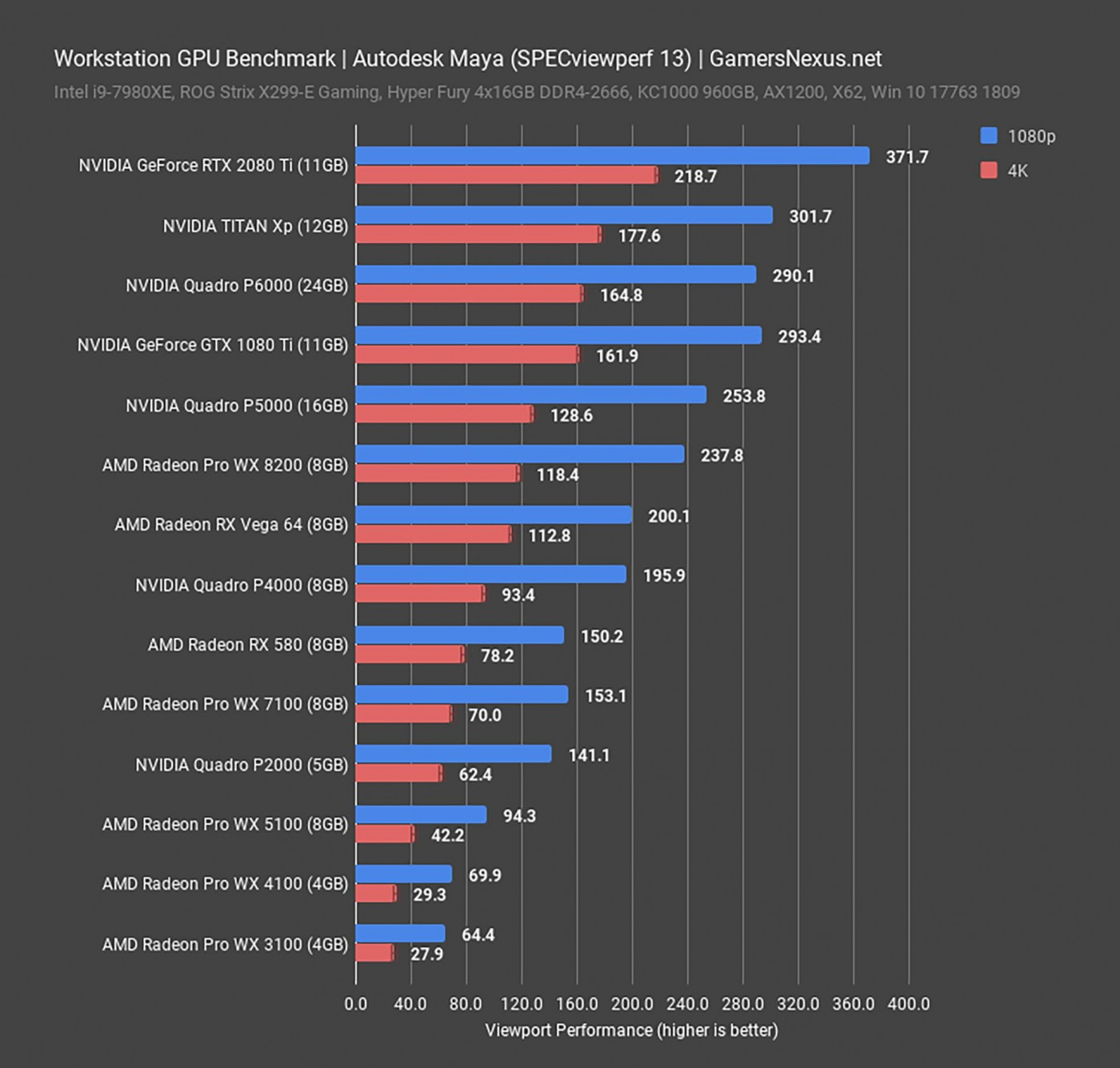 Đang tải workstation-gpu-bench_maya-viewport.jpg…