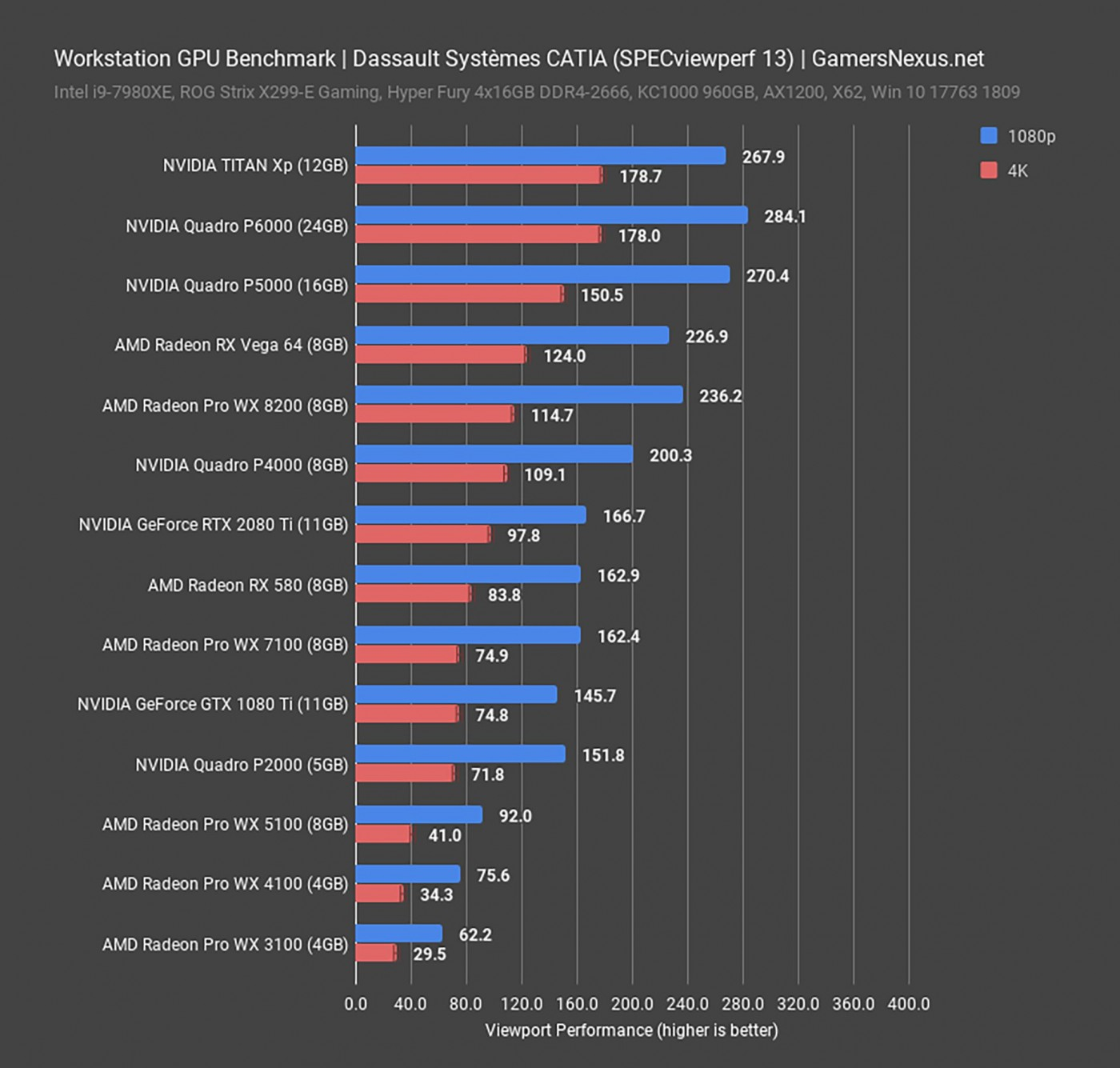 Đang tải workstation-gpu-bench_catia-viewport.jpg…