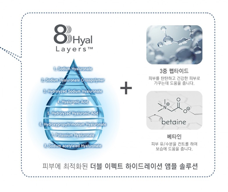 Mặt nạ  IYOUB Double effect Hydration facial mask (Ảnh 5)