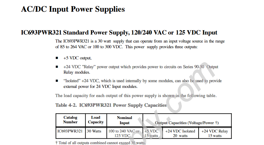 IC693PWR321 Power Supply 120/240 VAC or 125 VDC Input ANS