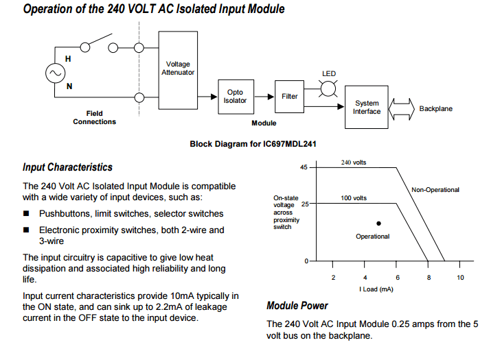 Discrete Input Modules IC697MDL241 GE ANS Việt Nam | 08/10/2015 on