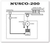 Nusco-400, Servo Control Nusco, General Motion Control To Move Tools To The Target Position, Song Thành Công Đại Lý Nusco Vietnam, Đại Lý Phân Phối Hàng Nusco, Bộ Điều Khiển Chuyển Động Nusco