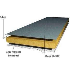 Tấm Rockwool Sandwich Panel