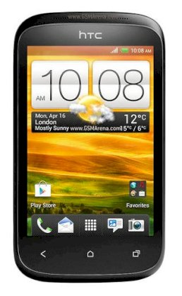 HTC Desire C Stealth Black