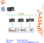 Card & Cable|Pci Bus|Isa-Bus|Usb|Gpib Board|Watchdog Card|Relay|Fr-Net|Zigbee|Icp Das|Pitesco Vietnam|