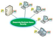 Kaspersky Business Space Security - KOSS2