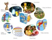 Discover English with Ben and Bella (18 DVD)