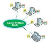 Kaspersky WorkSpace Security - KOSS 01