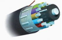 AMP FO Cable,Outdoor,All-Dielectric,6F,SM  1-769509-4