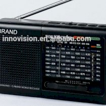 Đài radio USB MP3 Sony SW-515U
